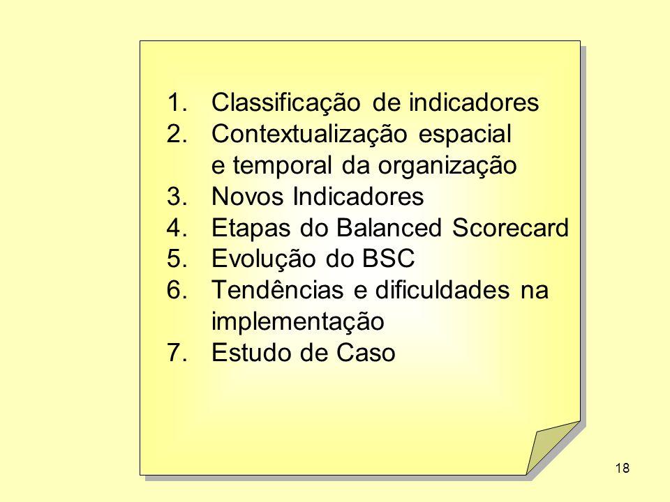 18 1.Classificação de indicadores 2.Contextualização espacial e temporal da organização 3.Novos Indicadores 4.Etapas do Balanced Scorecard 5.Evolução