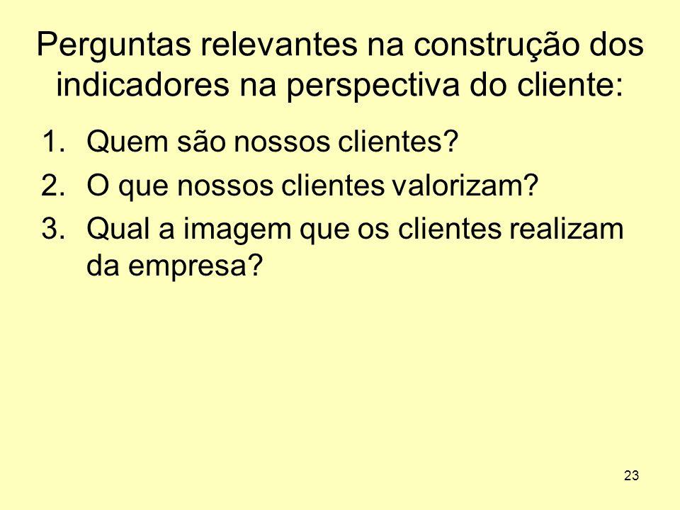 23 Perguntas relevantes na construção dos indicadores na perspectiva do cliente: 1.Quem são nossos clientes? 2.O que nossos clientes valorizam? 3.Qual