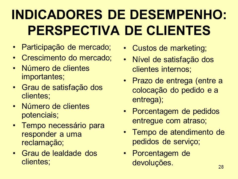 28 INDICADORES DE DESEMPENHO: PERSPECTIVA DE CLIENTES Participação de mercado; Crescimento do mercado; Número de clientes importantes; Grau de satisfa