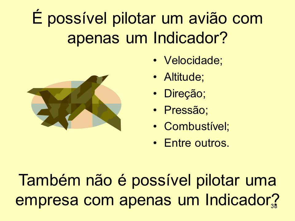 38 É possível pilotar um avião com apenas um Indicador? Velocidade; Altitude; Direção; Pressão; Combustível; Entre outros. Também não é possível pilot