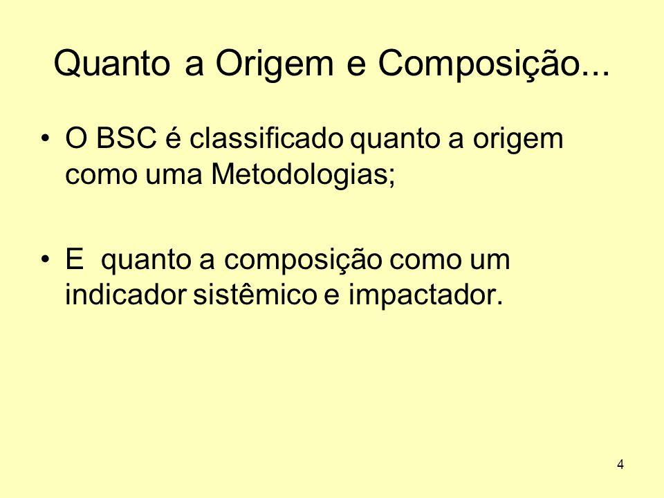 4 Quanto a Origem e Composição... O BSC é classificado quanto a origem como uma Metodologias; E quanto a composição como um indicador sistêmico e impa