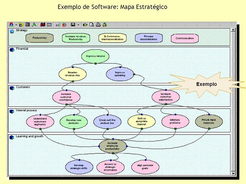 43 Exemplo Exemplo de Software: Mapa Estratégico