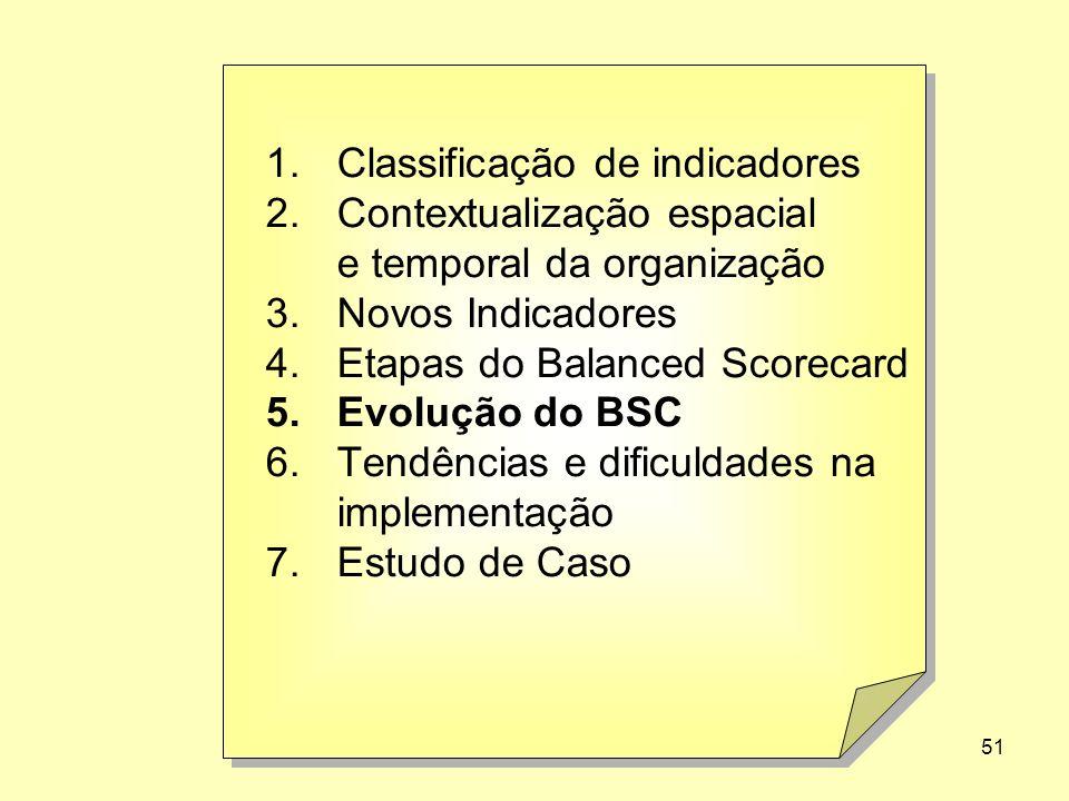 51 1.Classificação de indicadores 2.Contextualização espacial e temporal da organização 3.Novos Indicadores 4.Etapas do Balanced Scorecard 5.Evolução