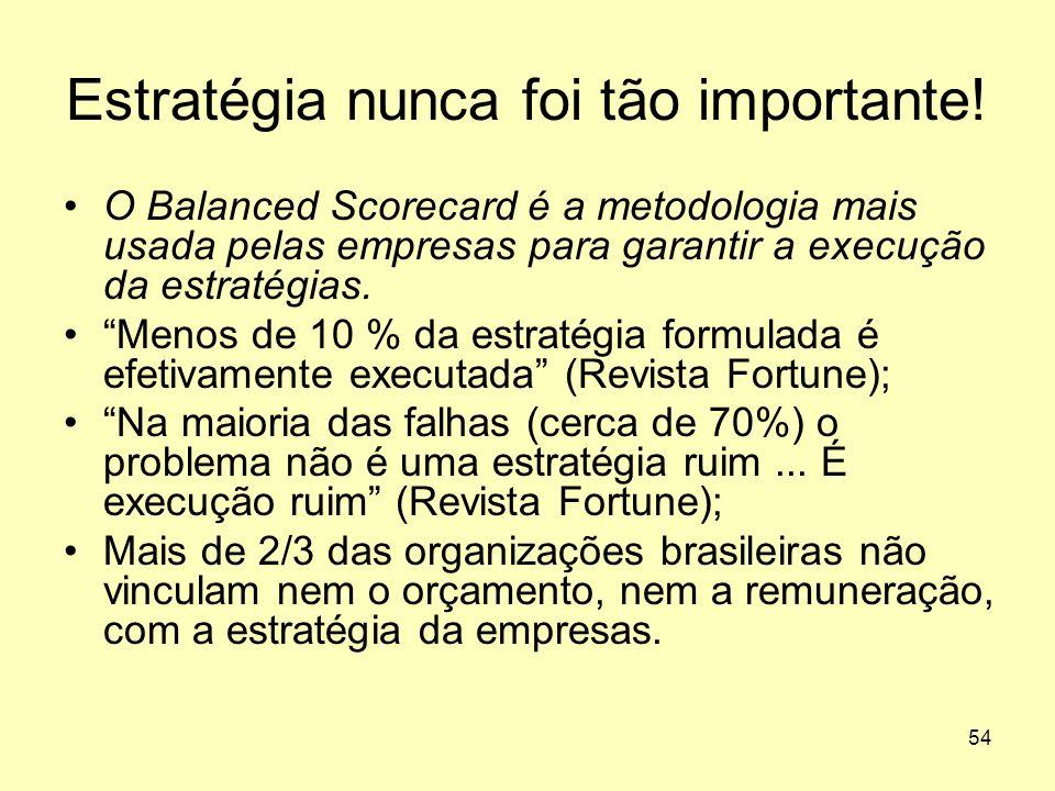 54 Estratégia nunca foi tão importante! O Balanced Scorecard é a metodologia mais usada pelas empresas para garantir a execução da estratégias. Menos