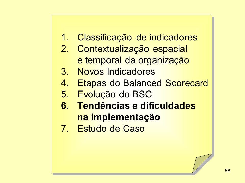 58 1.Classificação de indicadores 2.Contextualização espacial e temporal da organização 3.Novos Indicadores 4.Etapas do Balanced Scorecard 5.Evolução