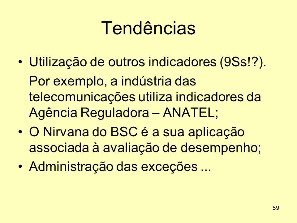 59 Tendências Utilização de outros indicadores (9Ss!?). Por exemplo, a indústria das telecomunicações utiliza indicadores da Agência Reguladora – ANAT