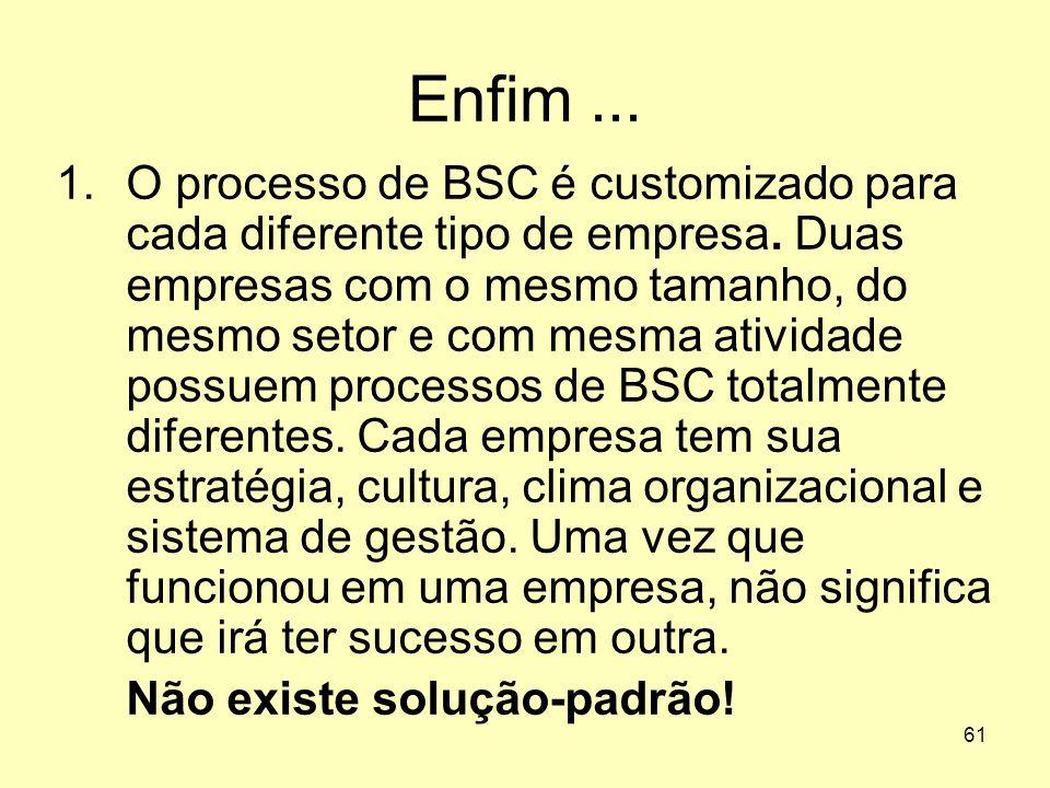 61 Enfim... 1.O processo de BSC é customizado para cada diferente tipo de empresa. Duas empresas com o mesmo tamanho, do mesmo setor e com mesma ativi