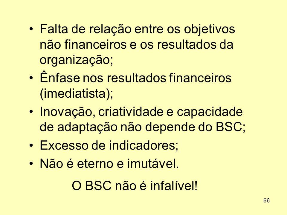 66 O BSC não é infalível! Falta de relação entre os objetivos não financeiros e os resultados da organização; Ênfase nos resultados financeiros (imedi