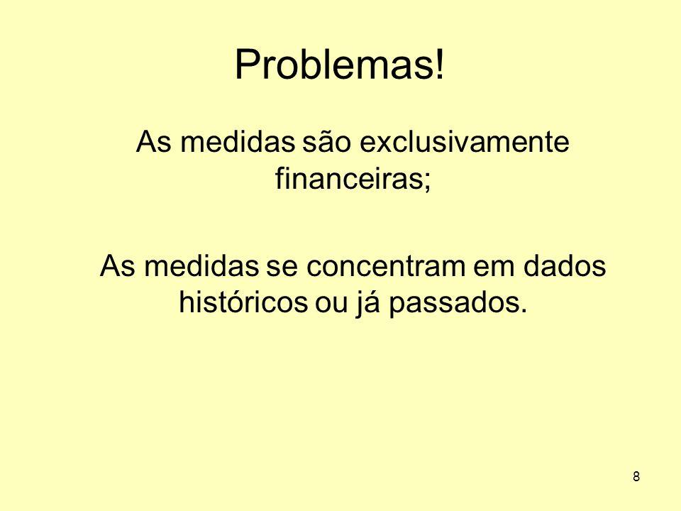 8 Problemas! As medidas são exclusivamente financeiras; As medidas se concentram em dados históricos ou já passados.