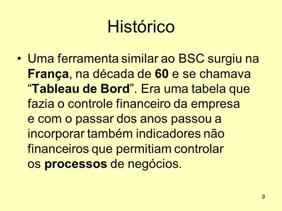 9 Histórico Uma ferramenta similar ao BSC surgiu na França, na década de 60 e se chamavaTableau de Bord. Era uma tabela que fazia o controle financeir