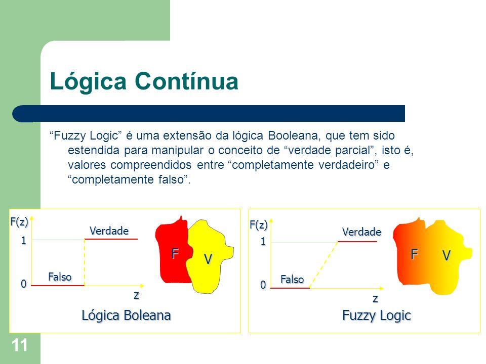 11 Lógica Contínua Fuzzy Logic é uma extensão da lógica Booleana, que tem sido estendida para manipular o conceito de verdade parcial, isto é, valores