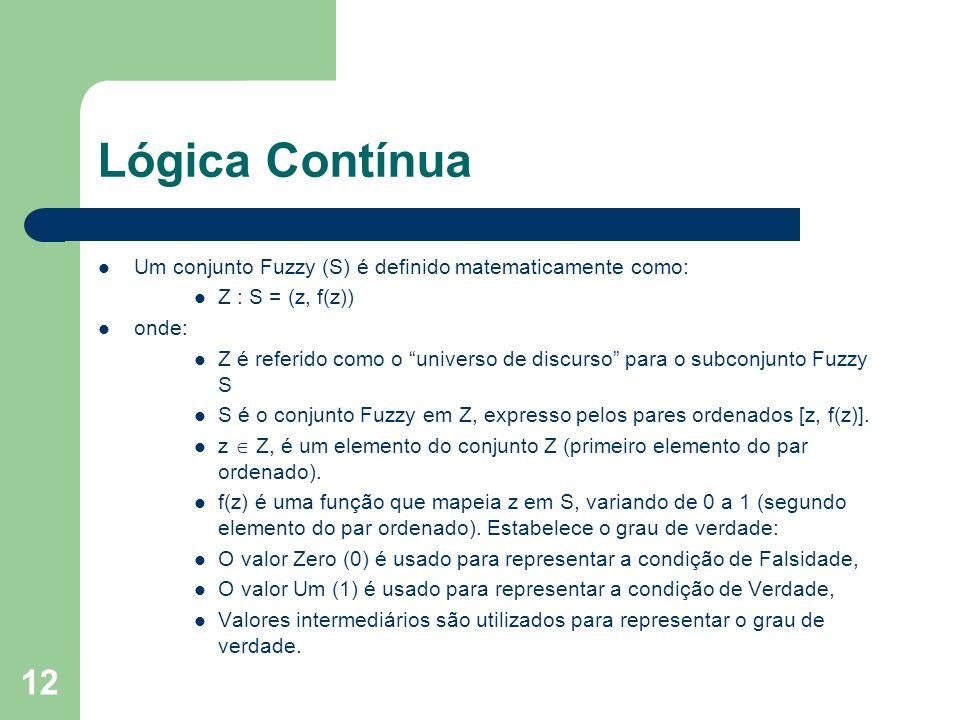 12 Lógica Contínua Um conjunto Fuzzy (S) é definido matematicamente como: Z : S = (z, f(z)) onde: Z é referido como o universo de discurso para o subc