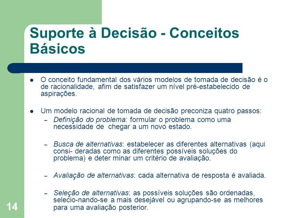 14 Suporte à Decisão - Conceitos Básicos O conceito fundamental dos vários modelos de tomada de decisão é o de racionalidade, afim de satisfazer um ní