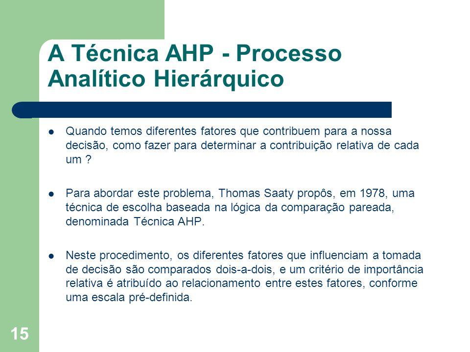 15 A Técnica AHP - Processo Analítico Hierárquico Quando temos diferentes fatores que contribuem para a nossa decisão, como fazer para determinar a co