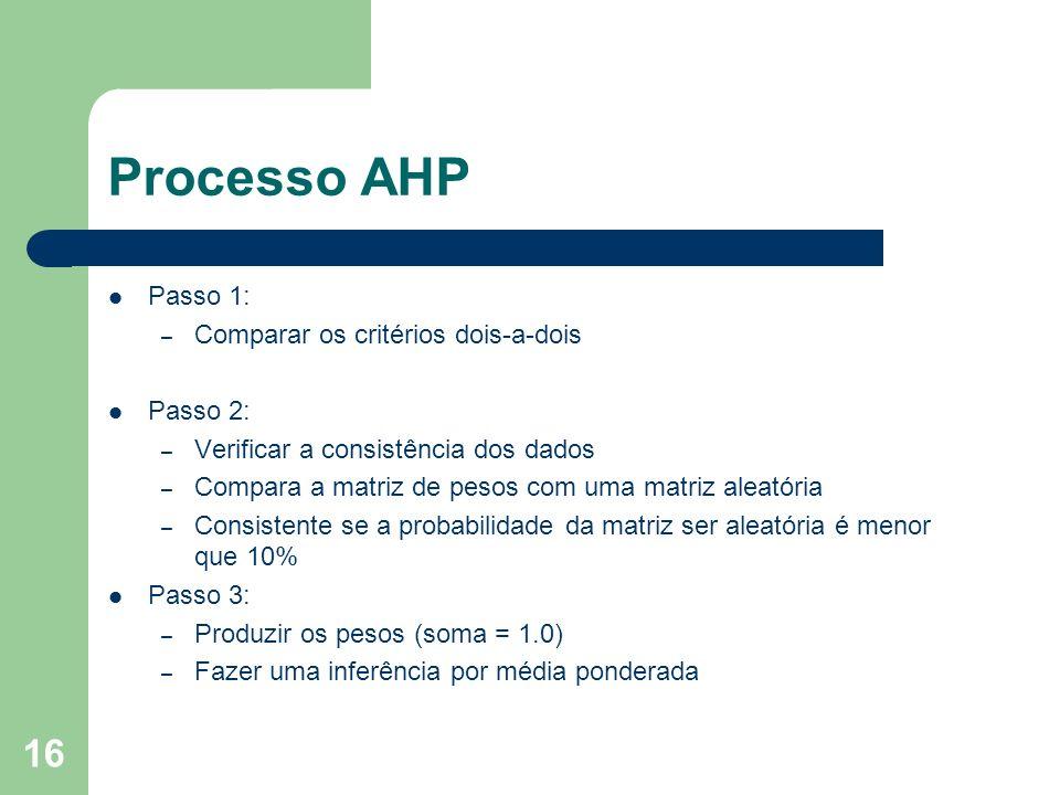 16 Processo AHP Passo 1: – Comparar os critérios dois-a-dois Passo 2: – Verificar a consistência dos dados – Compara a matriz de pesos com uma matriz