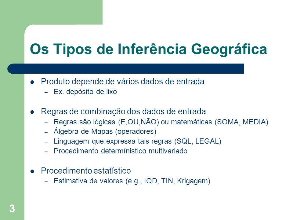 3 Os Tipos de Inferência Geográfica Produto depende de vários dados de entrada – Ex. depósito de lixo Regras de combinação dos dados de entrada – Regr