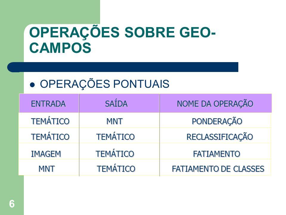 6 OPERAÇÕES SOBRE GEO- CAMPOS OPERAÇÕES PONTUAIS ENTRADA SAÍDA NOME DA OPERAÇÃO ENTRADA SAÍDA NOME DA OPERAÇÃO TEMÁTICO MNT PONDERAÇÃO TEMÁTICO MNT PO