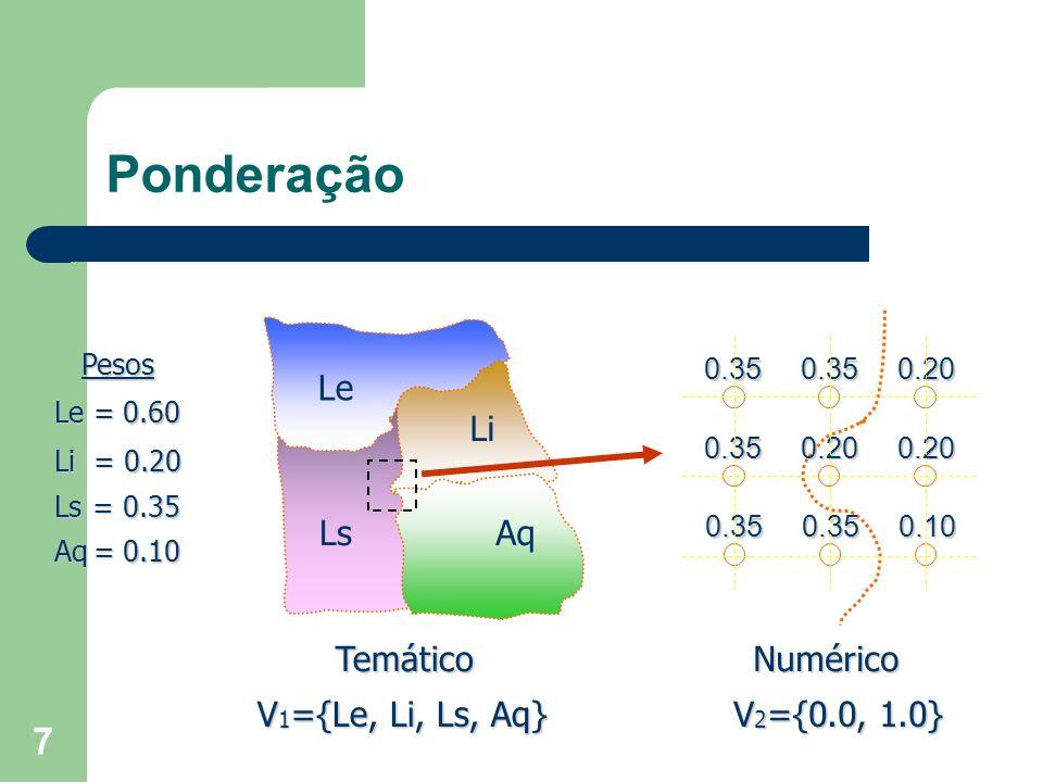 7 Ponderação Le Ls Li Aq0.350.200.350.200.200.35 0.350.100.35 TemáticoNumérico V 1 ={Le, Li, Ls, Aq} V 2 ={0.0, 1.0} Pesos Pesos Le = 0.60 Li = 0.20 L