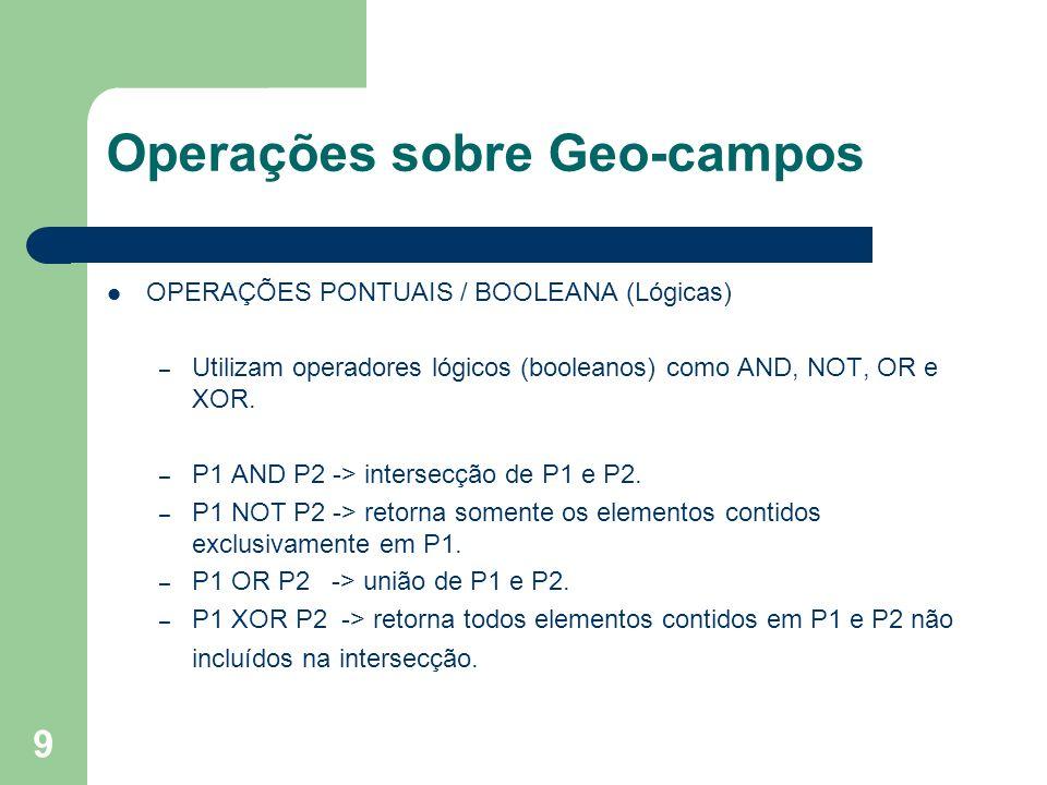 9 Operações sobre Geo-campos OPERAÇÕES PONTUAIS / BOOLEANA (Lógicas) – Utilizam operadores lógicos (booleanos) como AND, NOT, OR e XOR. – P1 AND P2 ->
