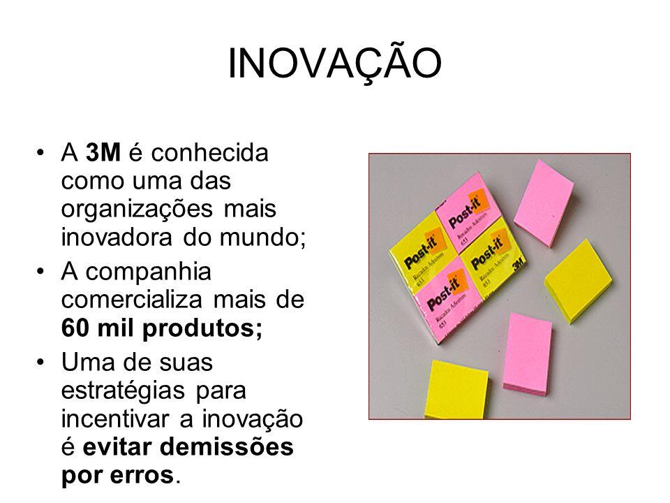 BRAINSTORMS OU TEMPESTADE DE IDÉIAS Método de geração de idéias; Composto por 6 a 12 pessoas.