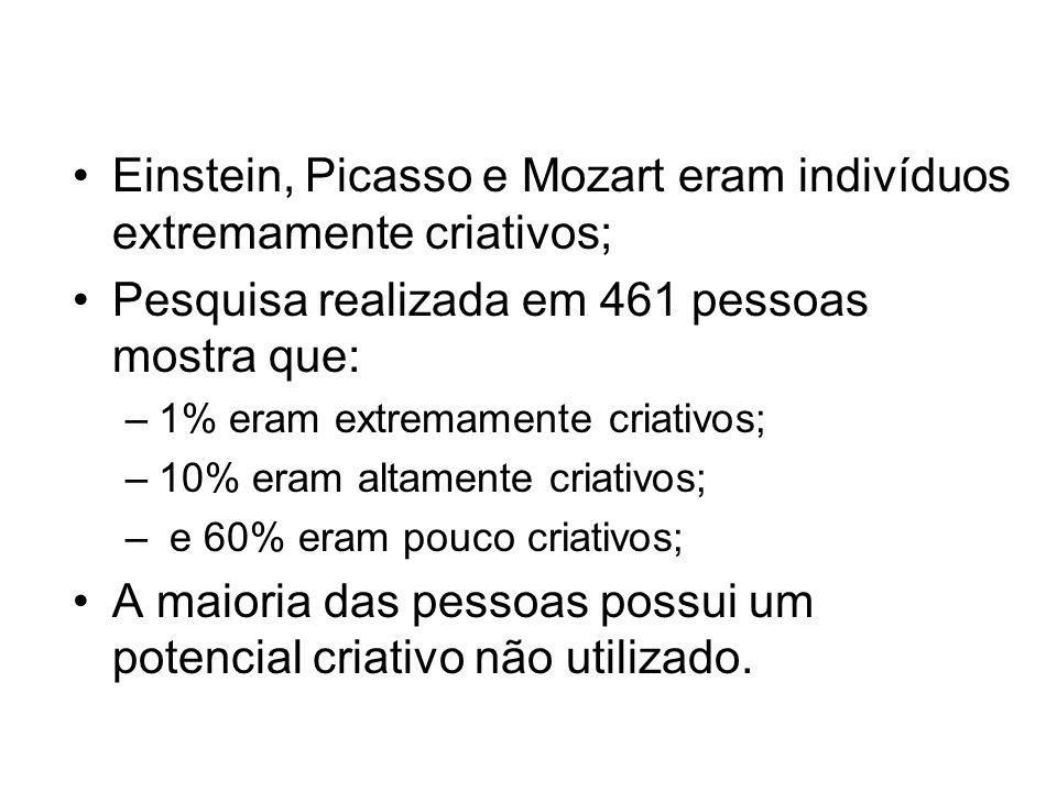 Einstein, Picasso e Mozart eram indivíduos extremamente criativos; Pesquisa realizada em 461 pessoas mostra que: –1% eram extremamente criativos; –10% eram altamente criativos; – e 60% eram pouco criativos; A maioria das pessoas possui um potencial criativo não utilizado.