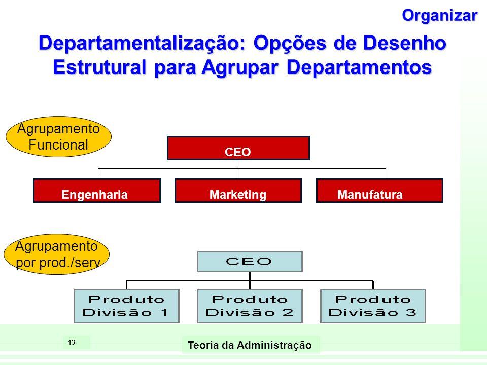 12 Teoria da Administração Acrescentar Posições à hierarquia: - ocorrendo muitos problemas o planejamento e a referência hierárquica podem sobrecarreg
