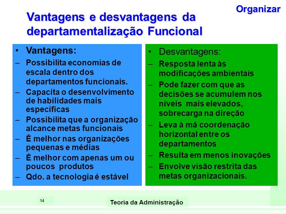 13 Teoria da Administração Departamentalização: Opções de Desenho Estrutural para Agrupar Departamentos EngenhariaMarketingManufatura CEO Agrupamento