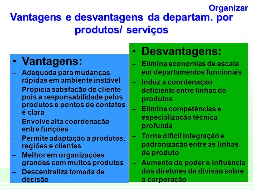 14 Teoria da Administração Vantagens e desvantagens da departamentalização Funcional Vantagens: –Possibilita economias de escala dentro dos departamen