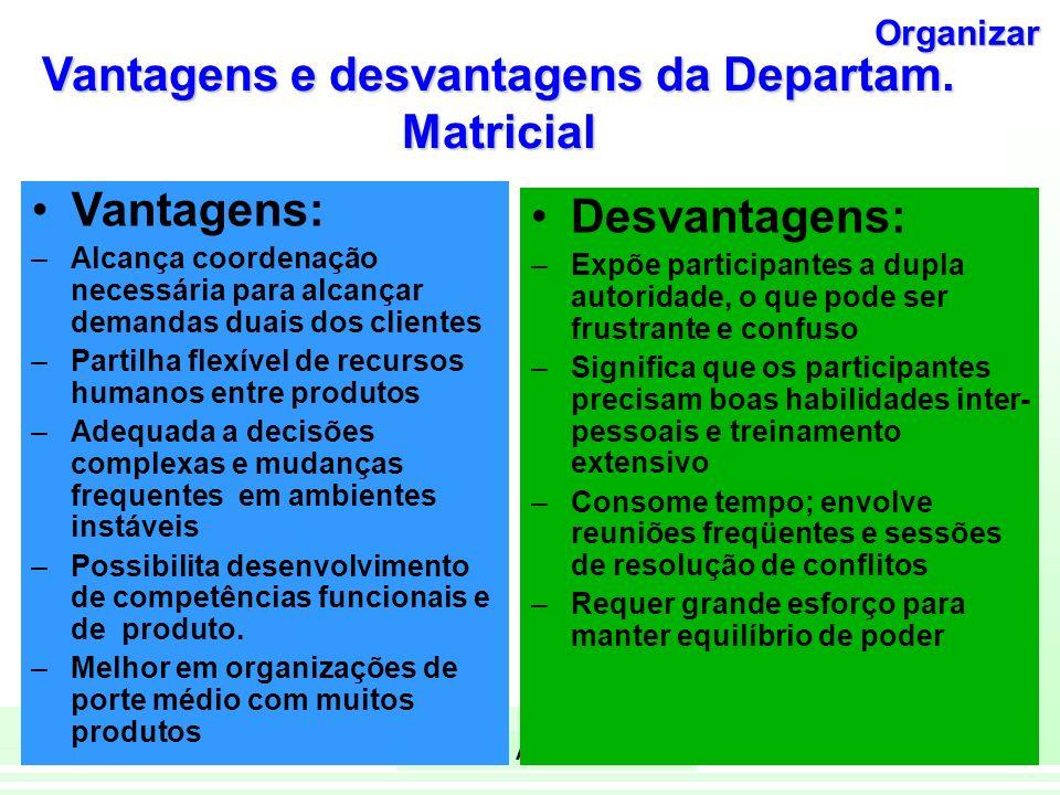 18 Teoria da Administração Departamentalização Mista ou Híbrida Organizar