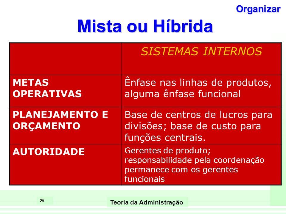 24 Teoria da Administração Mista ou Híbrida CONTEXTO AMBIENTE Incerteza moderada a alta, mutáveis demandas dos clientes TECNOLOGIA Rotineira ou não, c