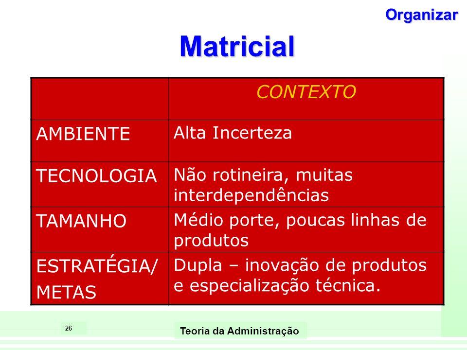 25 Teoria da Administração Mista ou Híbrida SISTEMAS INTERNOS METAS OPERATIVAS Ênfase nas linhas de produtos, alguma ênfase funcional PLANEJAMENTO E O