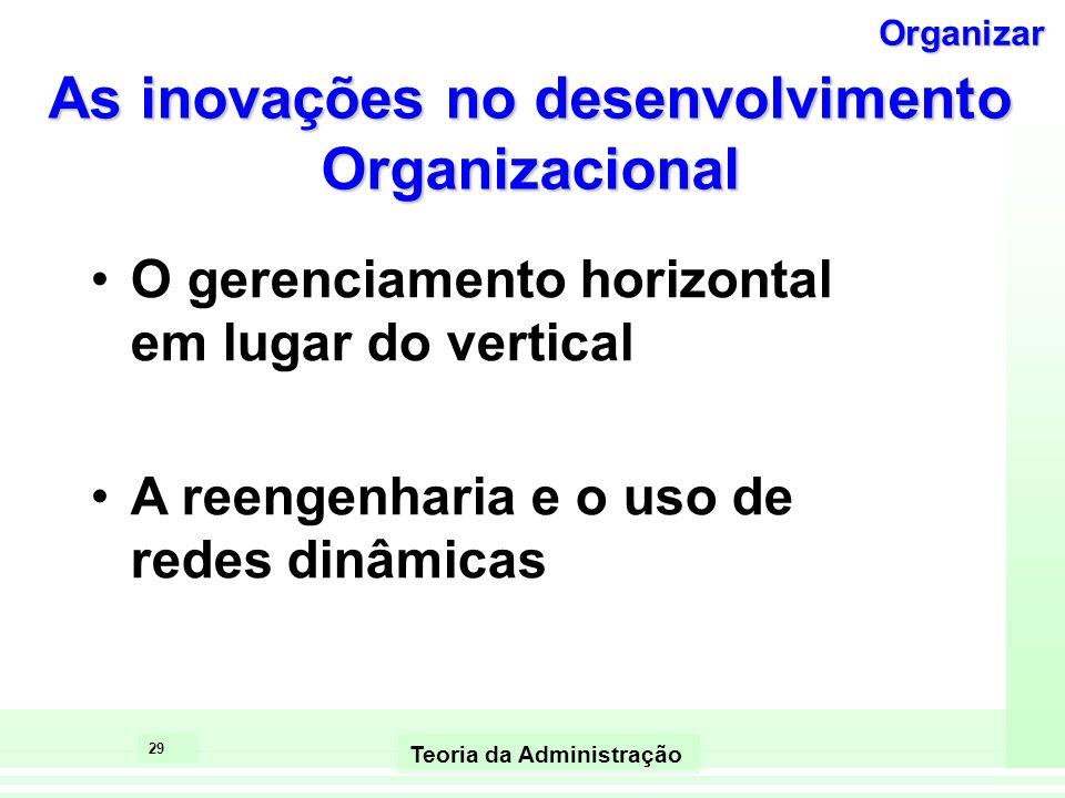 28 Teoria da Administração Evolução Departam. Funcional Associada à burocracia Departam. Por produtos/serviços Permitiu a subdivisão de empresas grand