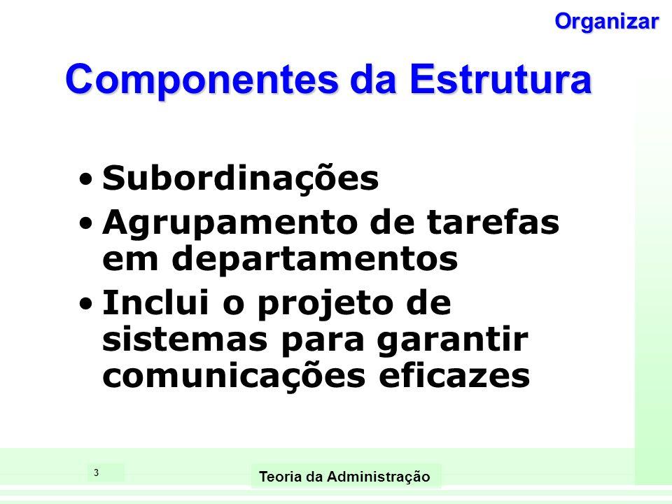 2 Teoria da Administração Variáveis Que Influenciam a Estrutura VariávelAlternativas AmbienteEstávelInstável Metas enfatizam eficiência interna adapta
