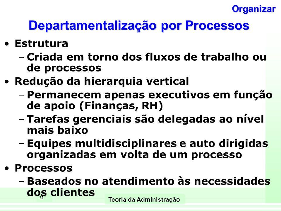 31 Teoria da Administração A Corporação Horizontal: Departam. por Processos Administração de Topo Coordenador de Processos Equipe Processos Logísticos