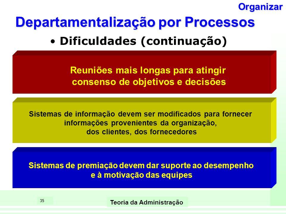 34 Teoria da Administração Dificuldades Departamentalização por Processos Definir os processos é trabalhoso Gerentes: de supervisores para facilitador