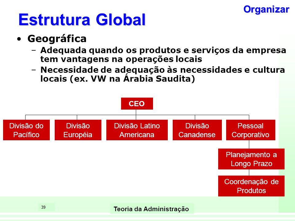 38 Teoria da Administração Estrutura Global De Produtos –Adequada para produtos padronizados e vendidos em todo mundo Presidente do Conselho Assuntos