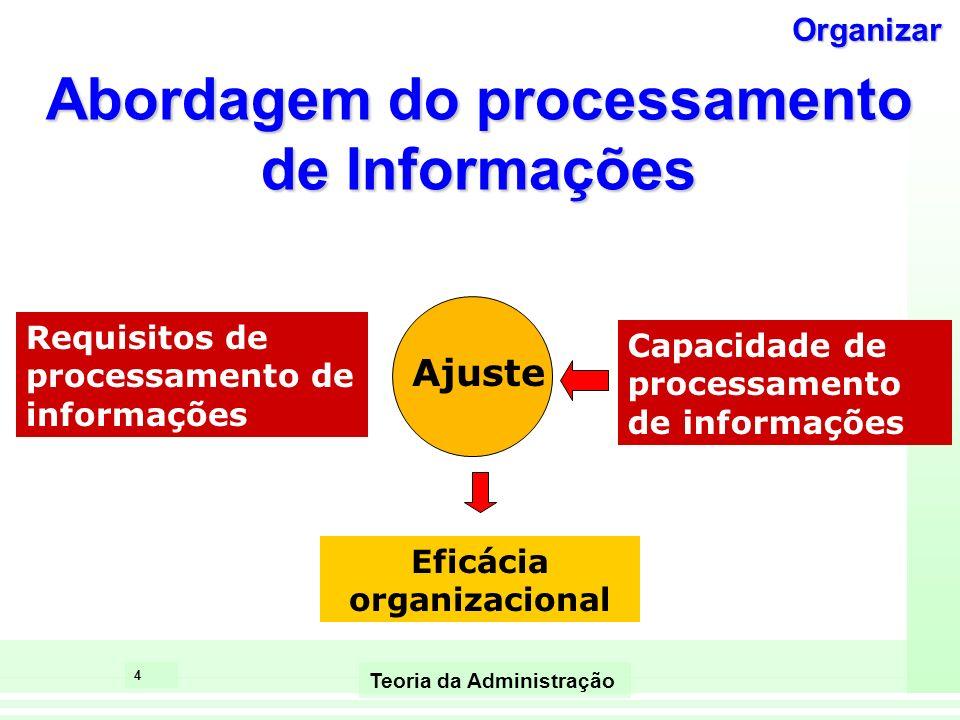 3 Teoria da Administração Componentes da Estrutura Subordinações Agrupamento de tarefas em departamentos Inclui o projeto de sistemas para garantir co