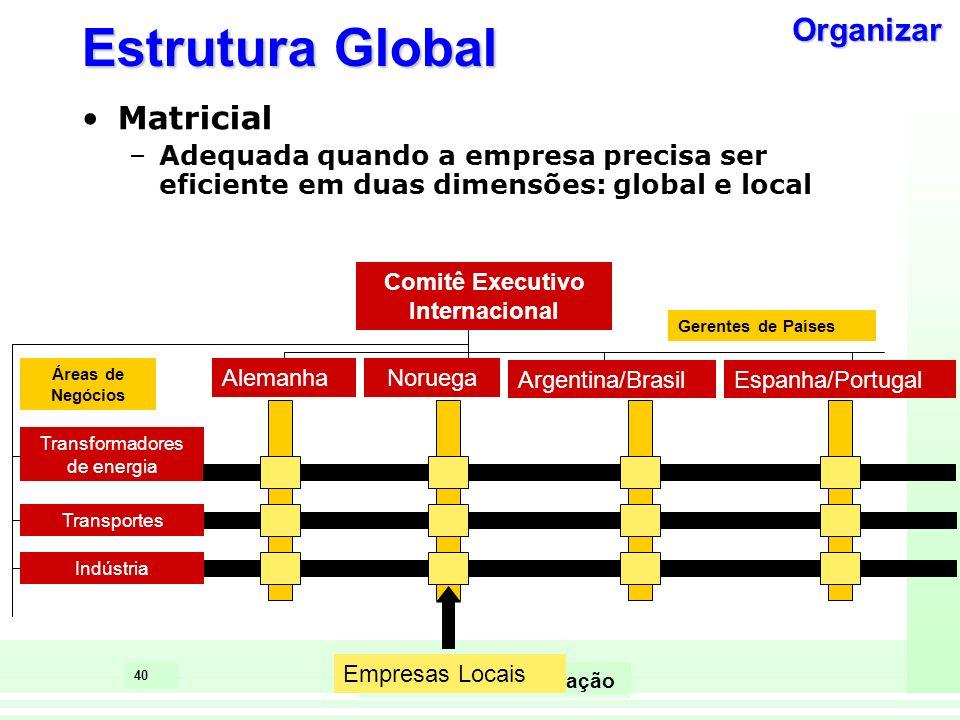 39 Teoria da Administração Geográfica –Adequada quando os produtos e serviços da empresa tem vantagens na operações locais –Necessidade de adequação à