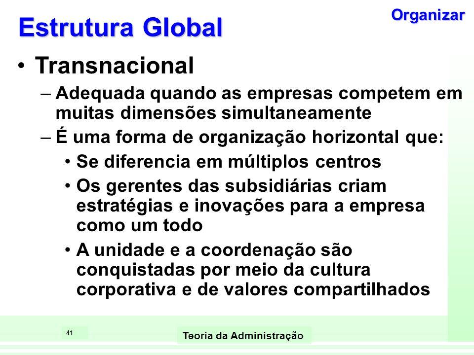 40 Teoria da Administração Matricial –Adequada quando a empresa precisa ser eficiente em duas dimensões: global e local Comitê Executivo Internacional