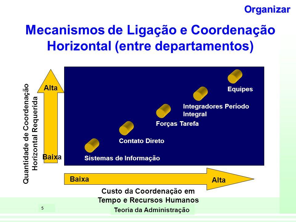 4 Teoria da Administração Abordagem do processamento de Informações Requisitos de processamento de informações Ajuste Capacidade de processamento de i