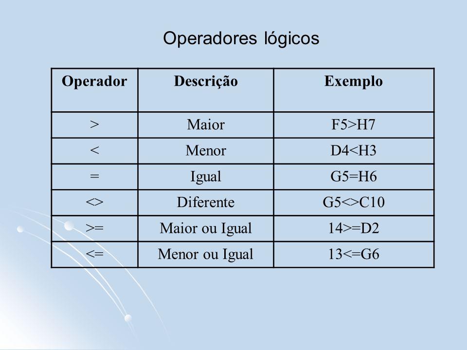 OperadorDescriçãoExemplo >MaiorF5>H7 <MenorD4<H3 =IgualG5=H6 <>DiferenteG5<>C10 >=Maior ou Igual14>=D2 <=Menor ou Igual13<=G6 Operadores lógicos
