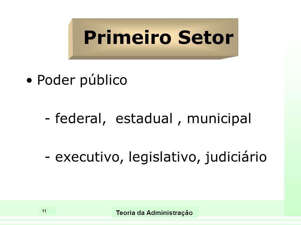 11 Teoria da Administração Primeiro Setor Poder público - federal, estadual, municipal - executivo, legislativo, judiciário