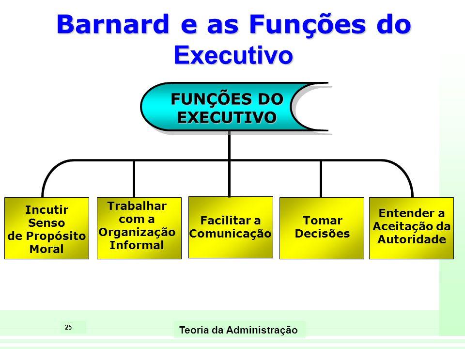 25 Teoria da Administração Incutir Senso de Propósito Moral Trabalhar com a Organização Informal Facilitar a Comunicação Tomar Decisões Entender a Ace