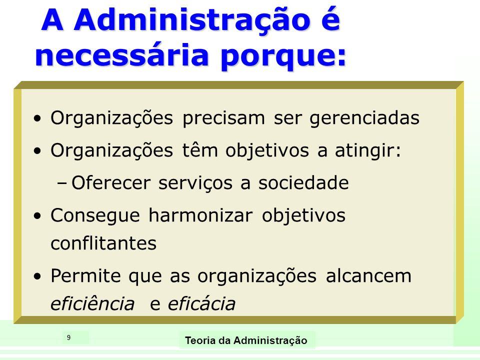 9 Teoria da Administração A Administração é necessária porque: Organizações precisam ser gerenciadas Organizações têm objetivos a atingir: –Oferecer s