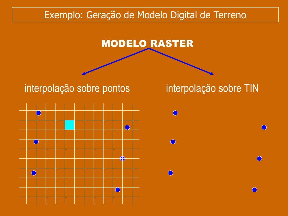 MODELO RASTER interpolação sobre pontosinterpolação sobre TIN