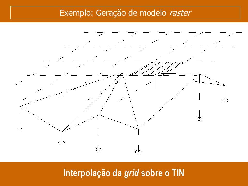 Interpolação da grid sobre o TIN Exemplo: Geração de modelo raster