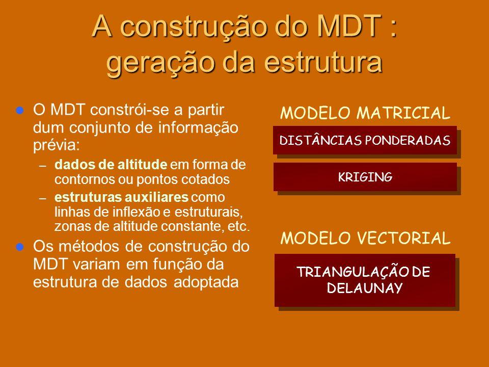 A construção do MDT : geração da estrutura O MDT constrói-se a partir dum conjunto de informação prévia: – dados de altitude em forma de contornos ou