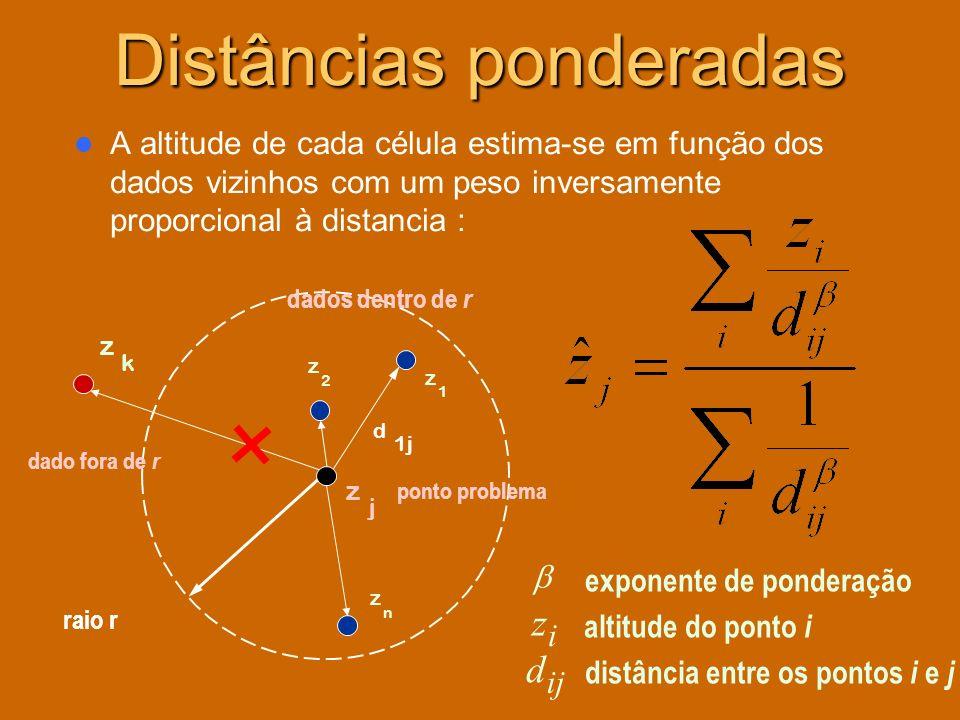 Distâncias ponderadas A altitude de cada célula estima-se em função dos dados vizinhos com um peso inversamente proporcional à distancia : z 1 z j z n