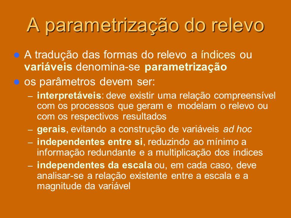 A parametrização do relevo A tradução das formas do relevo a índices ou variáveis denomina-se parametrização os parâmetros devem ser: – interpretáveis