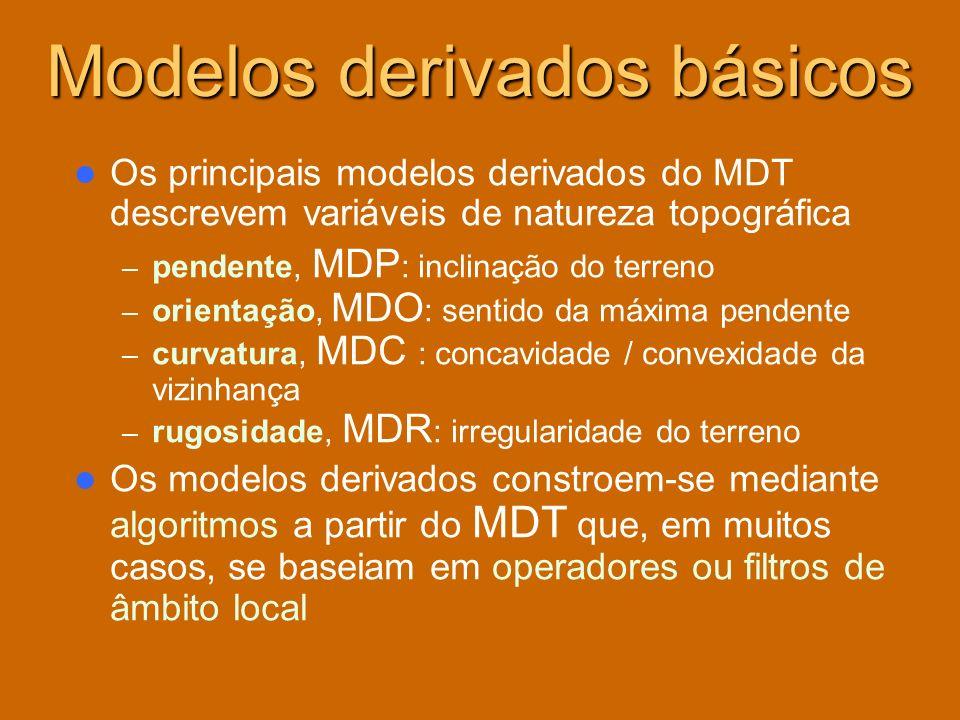 Modelos derivados básicos Os principais modelos derivados do MDT descrevem variáveis de natureza topográfica – pendente, MDP : inclinação do terreno –